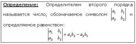 Определение определителя второго порядка