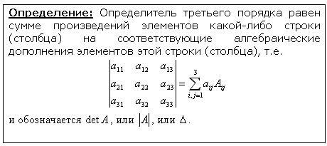 Определение определителя 3 порядка