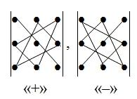 Схема правила треугольника