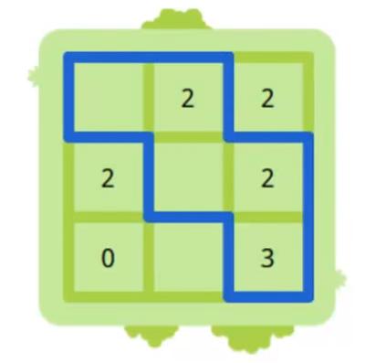 Границы крепости 1 класс - ответ