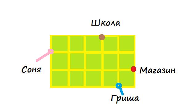 Задание для 1 класс - Перекрестки
