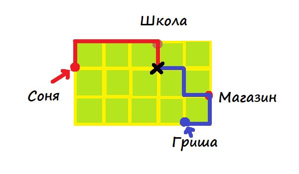 Ответ на задание для 1 класс - Перекрестки