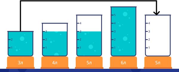 Переливалки - 2 класс - шаг 8
