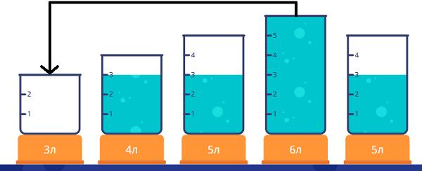Переливалки - 2 класс - шаг 9