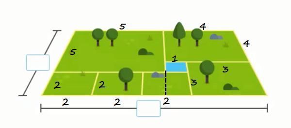 Стороны квадратов участка