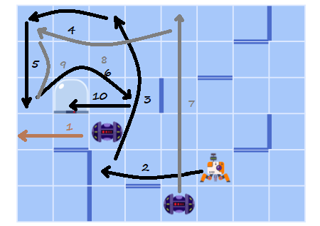 Робот - 5 класс - решение