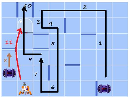 Робот - 7 класс - решение