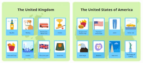 ответы учи ру английский язык 6 класс