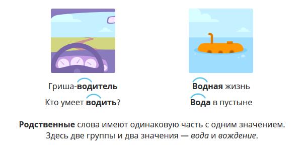 Мультфильм - 1 класс