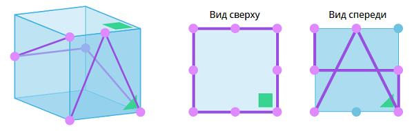 Стеклянный куб - 7 класс - ответ