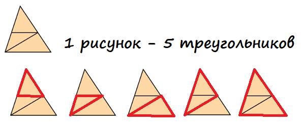 1 рисунок - 5 треугольников