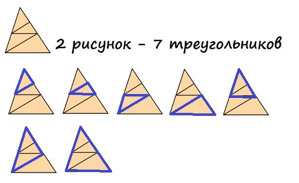 2 рисунок - 7 треугольников