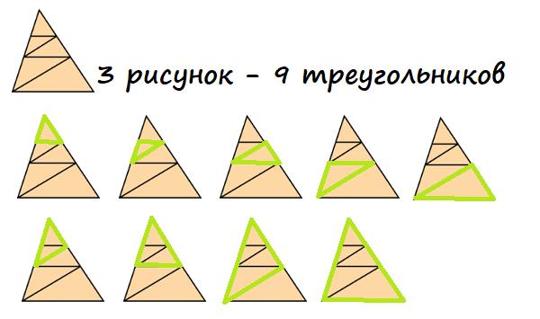 3 рисунок - 9 треугольников