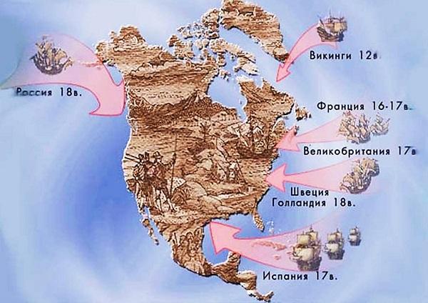 Колонизация Северной Америки