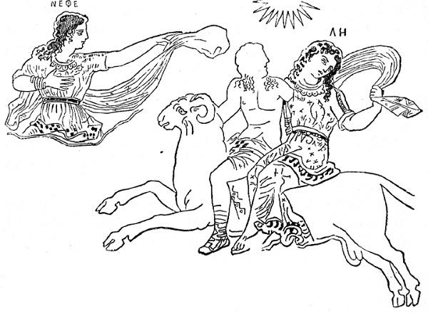 Фрикс, Гелла и Нефела