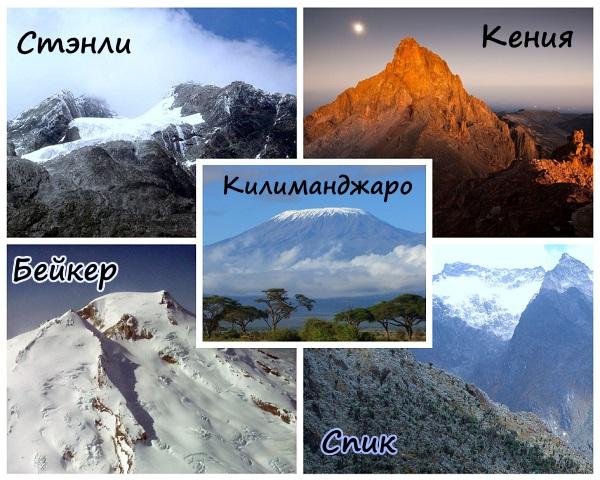 Самые высокие горы Африки