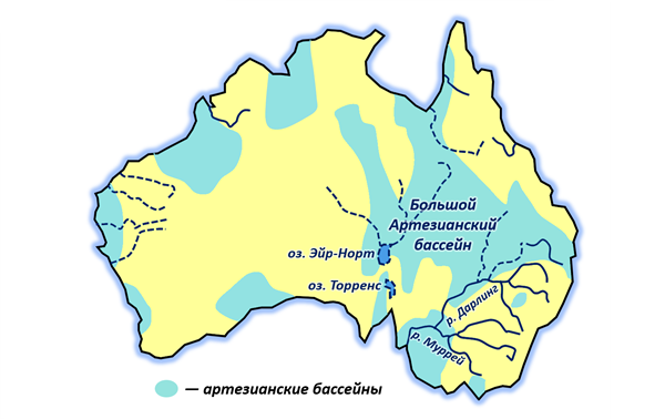 Большой Артезианский бассейн