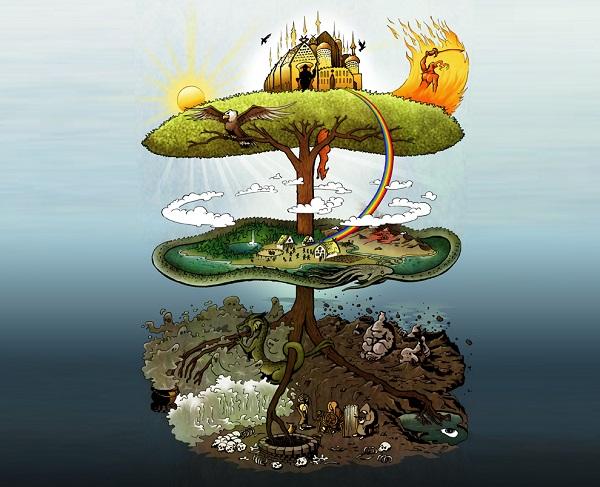 Представление викингов о Земле