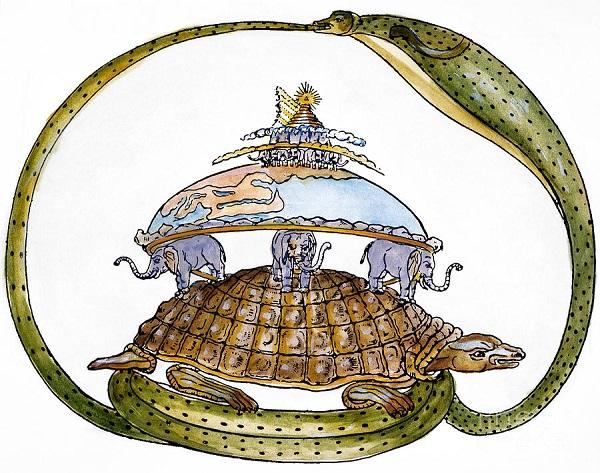Представлений древних индийцев о Земле