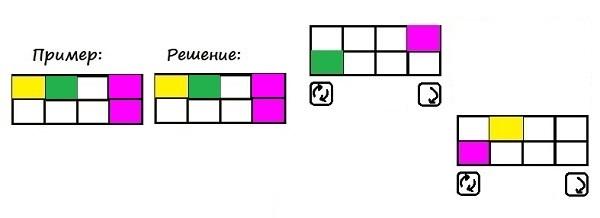 Цветные карточки - 2 класс - шаг 3