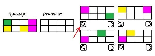 Цветные карточки - 3 класс - шаг 1