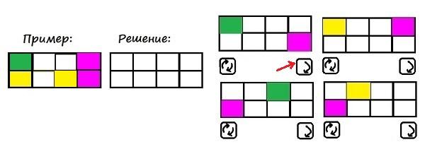 Цветные карточки - 3 класс - шаг 2