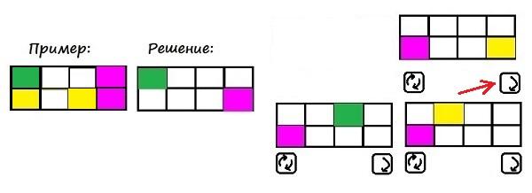 Цветные карточки - 3 класс - шаг 4