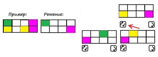 Цветные карточки - 3 класс - шаг 5