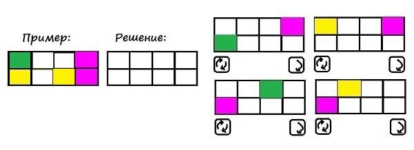 Цветные карточки - 3 класс