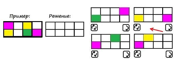 Цветные карточки - 4 класс - шаг 2