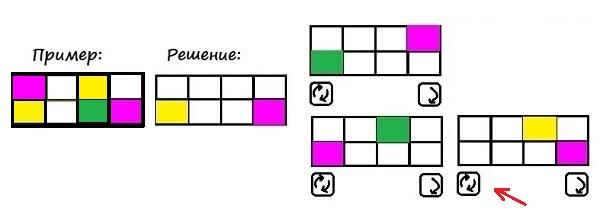 Цветные карточки - 4 класс - шаг 4
