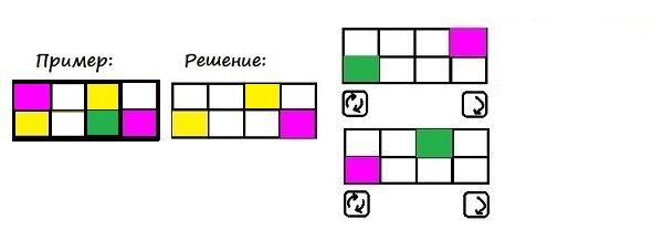 Цветные карточки - 4 класс - шаг 5