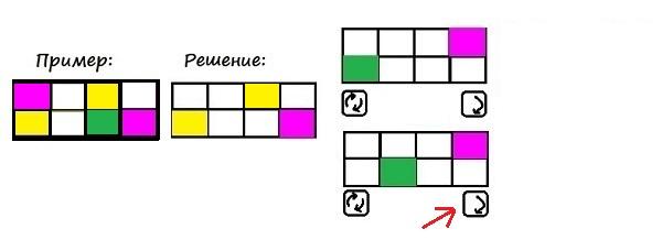 Цветные карточки - 4 класс - шаг 6