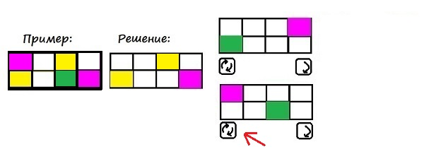 Цветные карточки - 4 класс - шаг 7