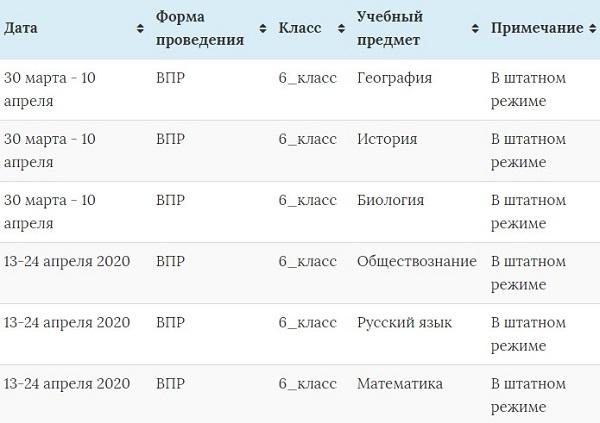 Расписание ВПР 2020 для 6 класса