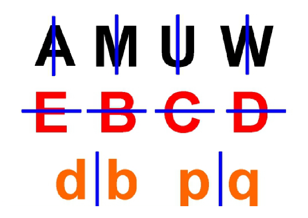 Симметрия английских букв