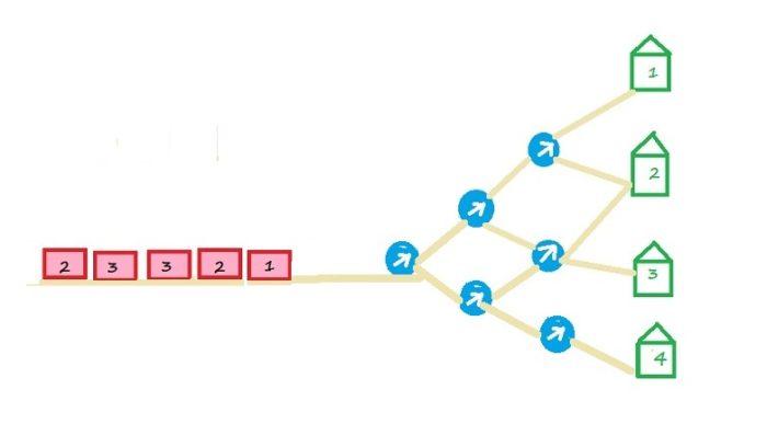 Дороги-и-развилки-2-класс - ответ