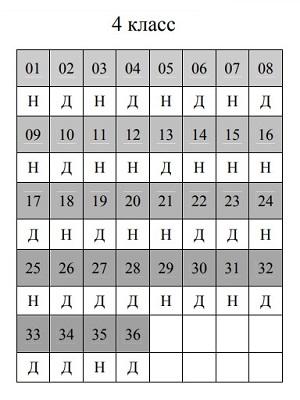 Ответы тестирования Кенгуру выпускникам 2019 - 4 класс