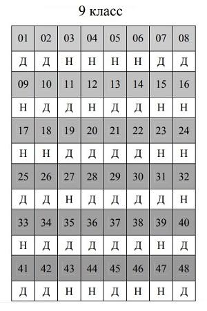 Ответы тестирования Кенгуру выпускникам 2019 - 9 класс