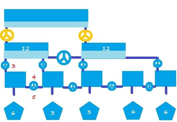 Сосуды с водой - 1 класс - 3 шаг