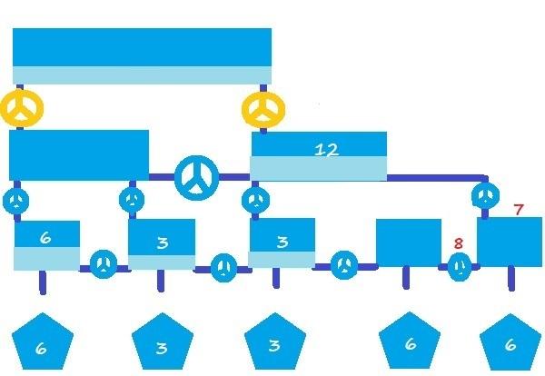 Сосуды с водой - 1 класс - 6 шаг