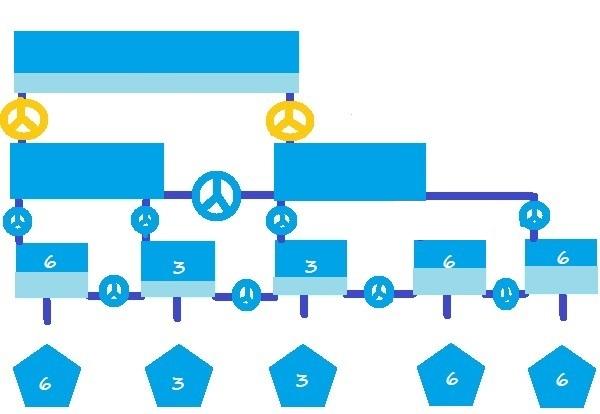 Сосуды с водой - 1 класс - 7 шаг
