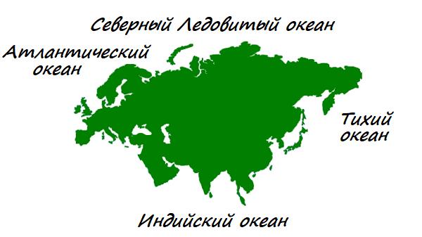 Океаны, омывающие Евразию